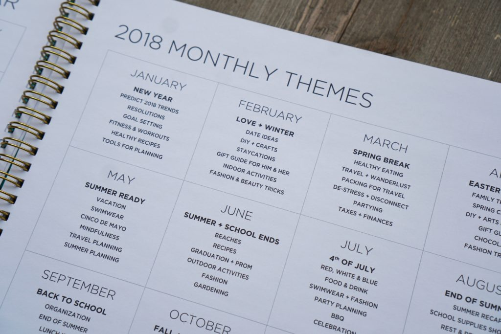 blog content monthly themes